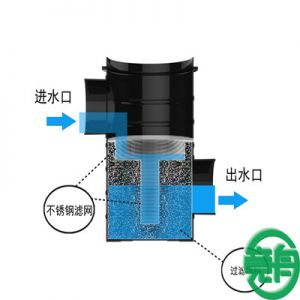 雨水自动过滤器