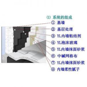 泡沫玻璃外墙内保温系统